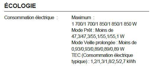 Consommation électrique-Ricoh-MPC-3504